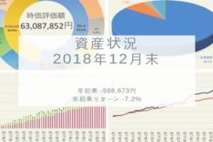 資産状況 2018年12月末