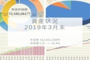 資産状況 2019年3月末